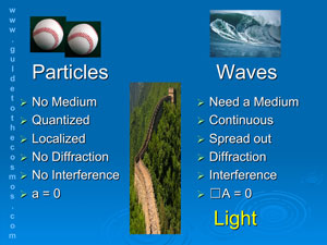 Everything in nature is both a particle and a wave.