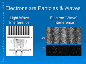 Proof that electrons are both a particle and a wave