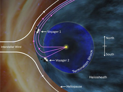 voyager 1 today - photo #18