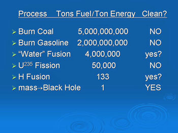 Options for supplying energy.