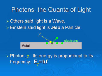 light is both a wave and a particle
